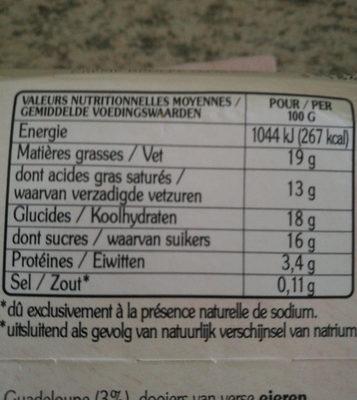 La creme brulée au Rhum de Guadeloupe - Informations nutritionnelles