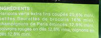 Poêlée champêtre - Ingrédients - fr