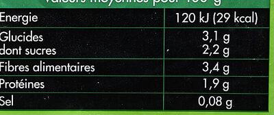 Poêlée champêtre - Informations nutritionnelles - fr
