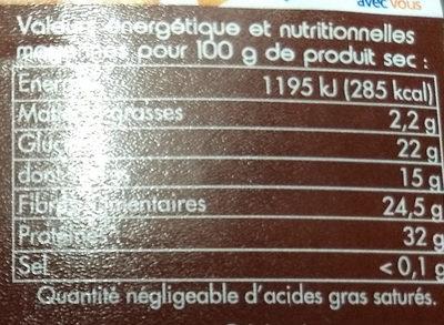 Cèpes Extra Séchés - Nutrition facts