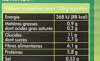 Petits pois extra fins - Informations nutritionnelles - fr