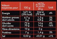 Chocolat en poudre - Voedingswaarden - fr