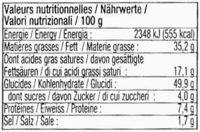Croûtons Goût Ail - Informations nutritionnelles