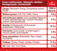 Sac bretzels moyennes - Nutrition facts - fr
