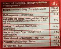 Cubi assortiment cocktail - Nutrition facts - fr