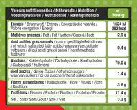 Mini Bretzels bio - Informations nutritionnelles - fr