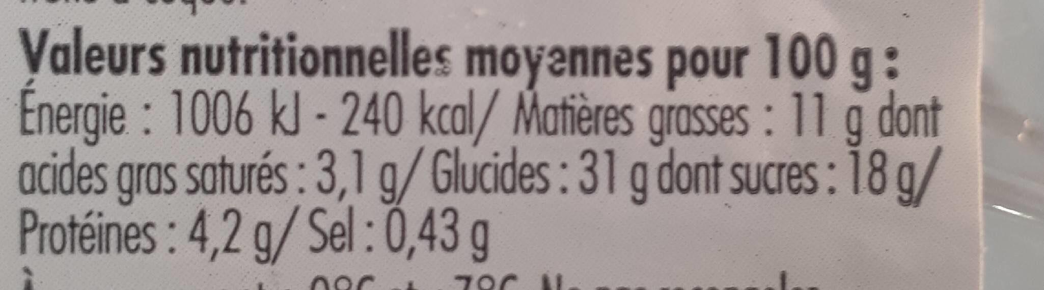 2 éclairs au café - Informations nutritionnelles - fr