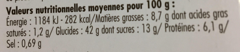 10 Beignets Framboise sans huile de palme - Informations nutritionnelles - fr