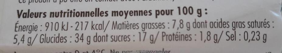 Tarte aux pommes - Informations nutritionnelles - fr