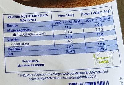 Éclairs parfum café - Informations nutritionnelles - fr