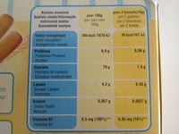 Boudoirs bio - Nutrition facts