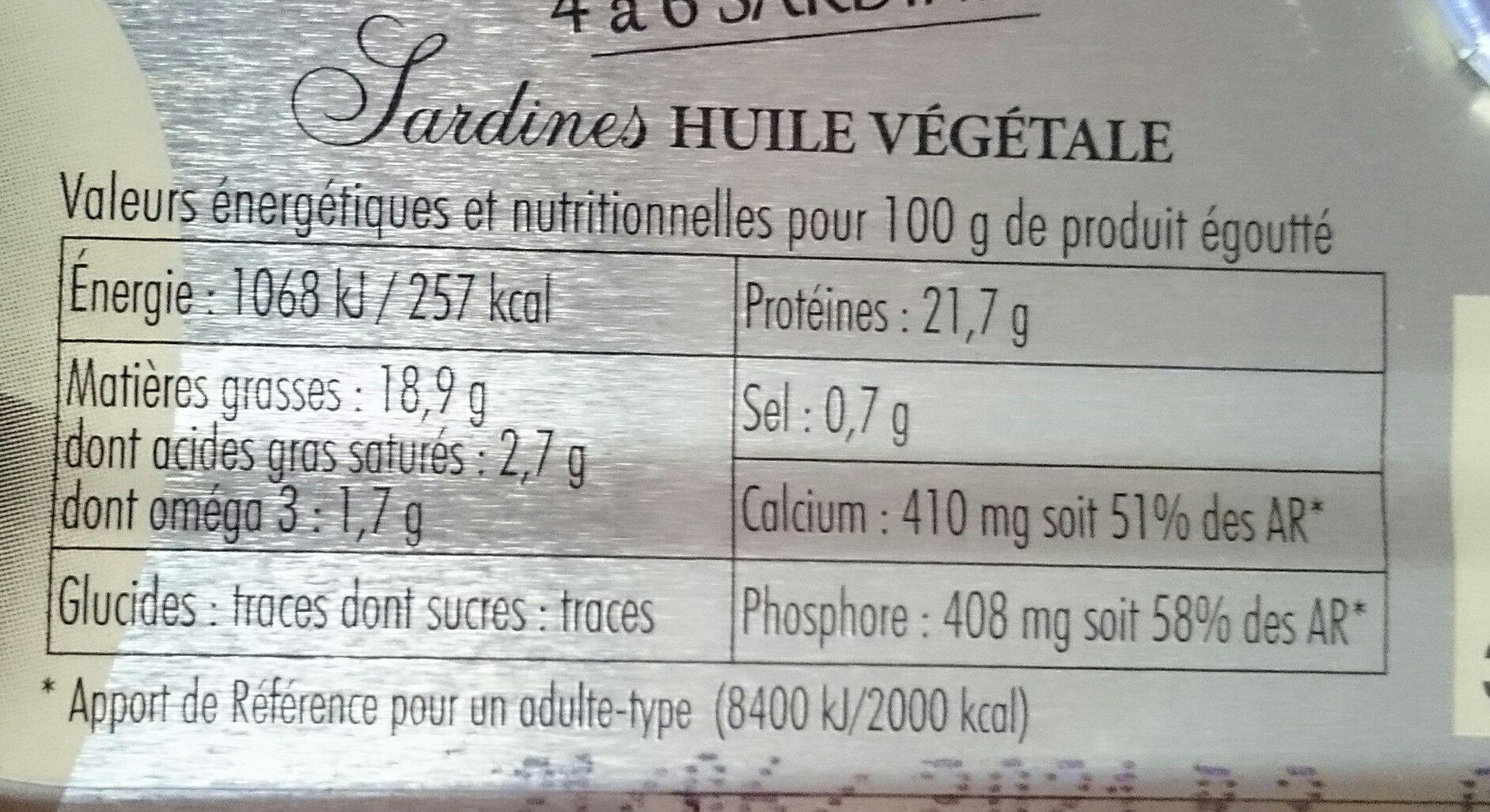 Sardines (Huile Végétale) - Ingrédients - fr