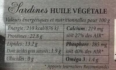 Sardines (Huile Végétale) - Informations nutritionnelles - fr