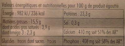 Sardines olive et citron - Informations nutritionnelles