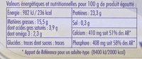 Sardines de l'Ile de Ré - Informations nutritionnelles - fr