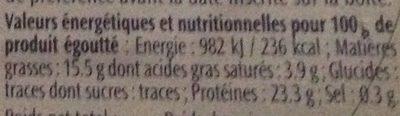 Sardines à l'huile d'Olive Vierge Extra (Label Rouge) - Voedigswaarden