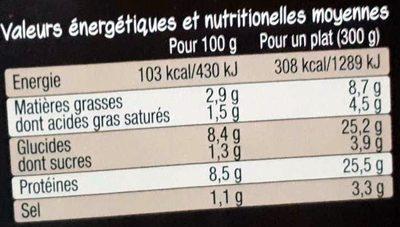 Jambon de Vendée et mojettes - Informations nutritionnelles - fr