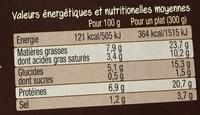 Saucisse Grillée & Purée de Pomme de Terre - Informations nutritionnelles
