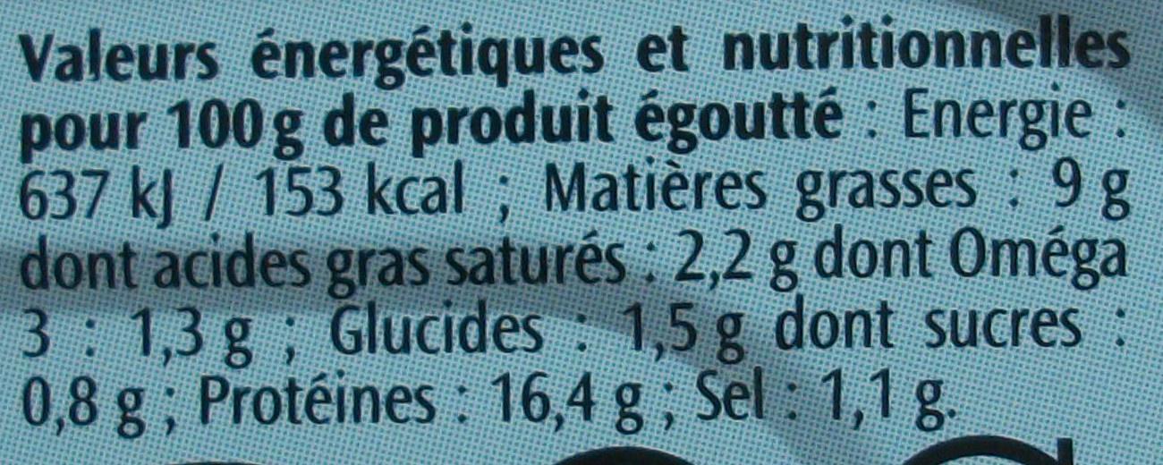 Filets de harengs (Tomate, Ail et Herbes de Provence, Sans Huile) - Informations nutritionnelles