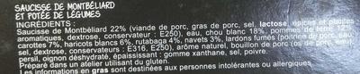 Saucisse de Monbéliard & Potée de légumes - Ingrédients - fr