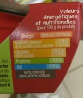 Saucisse de Monbéliard & Potée de légumes - Informations nutritionnelles - fr