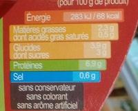 Bœuf charolais & carottes cuisinées - Informations nutritionnelles