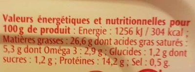 Filets de Maquereaux - Informations nutritionnelles