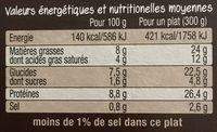 Rôti de Porc & Gratin Dauphinois - Informations nutritionnelles - fr