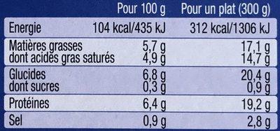 Merlu blanc du Cap au Chorizo, purée, huile d'olive et basilic - Informations nutritionnelles - fr