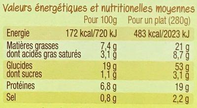 Sauté de Boeuf au Paprika & Semoule - Informations nutritionnelles - fr