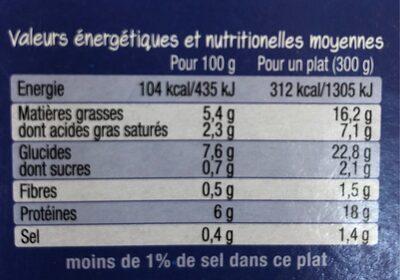 Poisson à la Nantaise & Pommes de terre - Nutrition facts - fr