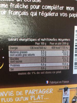 Parmentier de Canard - Informations nutritionnelles - fr
