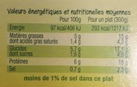 Steak de Soja - Nutrition facts - fr