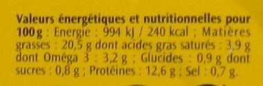Filets de maquereaux Aïoli - Informations nutritionnelles