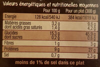 Dinde rôtie forestière et Duo de riz - Informations nutritionnelles - fr