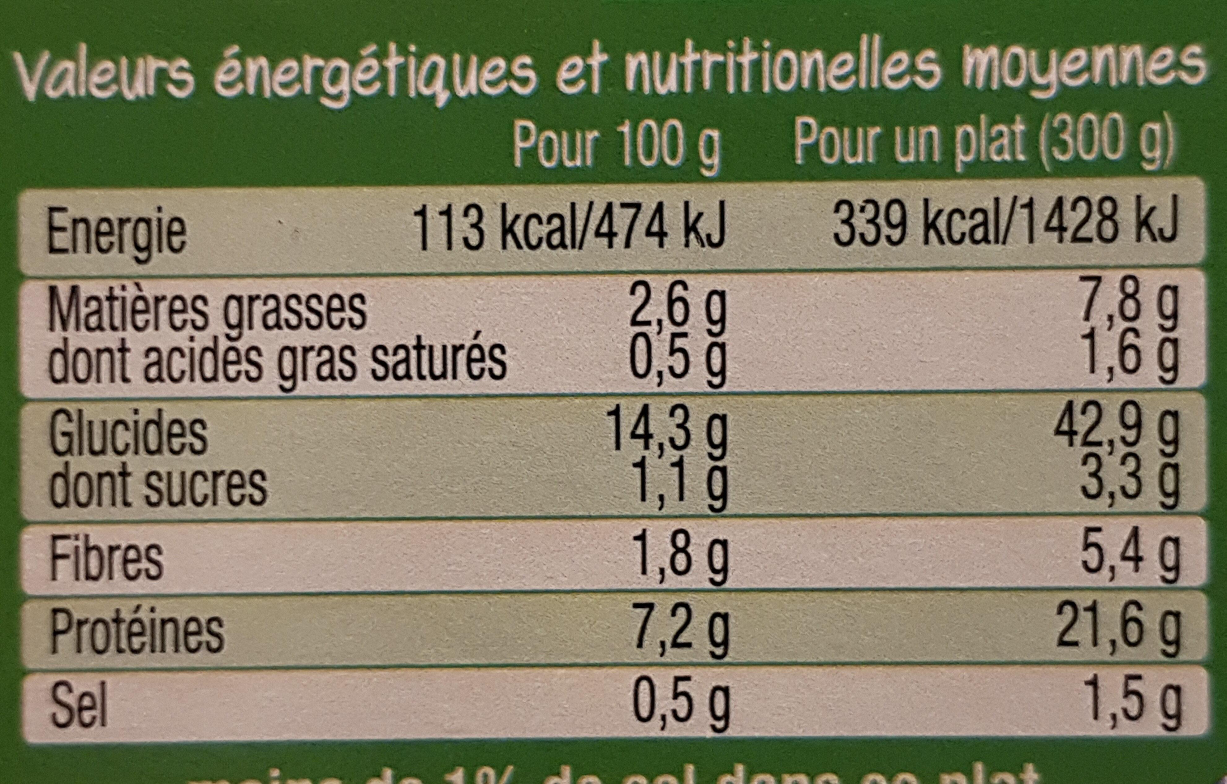 Poulet à la Mexicaine & Duo de Quinoa - Informations nutritionnelles - fr