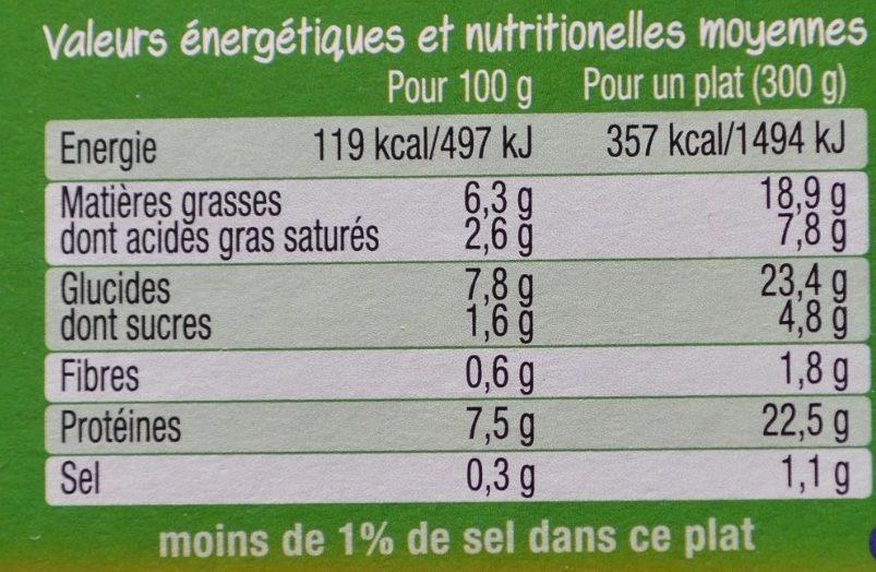 Steak Haché, Sauce au Poivre et Purée de Pommes de Terre et Butternut Bio - Informations nutritionnelles - fr