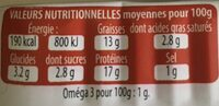 Sardines au piment d'espelette bio - Informations nutritionnelles