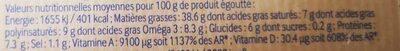 Foie de morue fumé au bois de hêtre - Nutrition facts