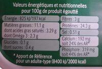 Filets de sardines à l'huile d'olive - Voedingswaarden - fr
