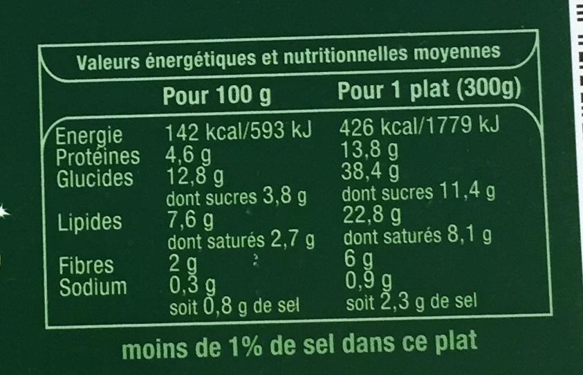 Cappelletti Jambon cru & Tomate basilic - Informations nutritionnelles - fr