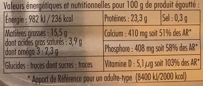 Sardines huile d'olive bio - Informations nutritionnelles