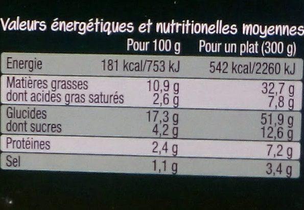 Raviolini au Chèvre & Pesto - Voedingswaarden - fr