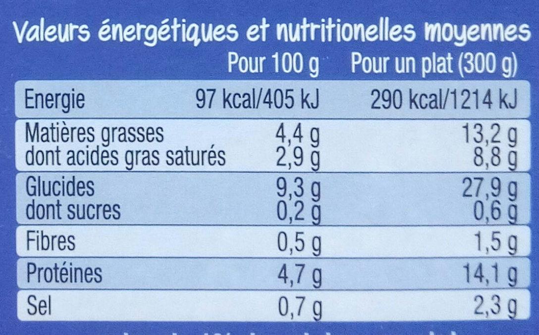 Brandade de Morue Parmentière - Informations nutritionnelles - fr