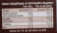 Poulet rôti & purée à l'ancienne - Informations nutritionnelles - fr