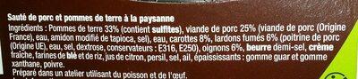 Sauté  de Porc et Pommes de Terre à la Paysanne - Ingrédients - fr