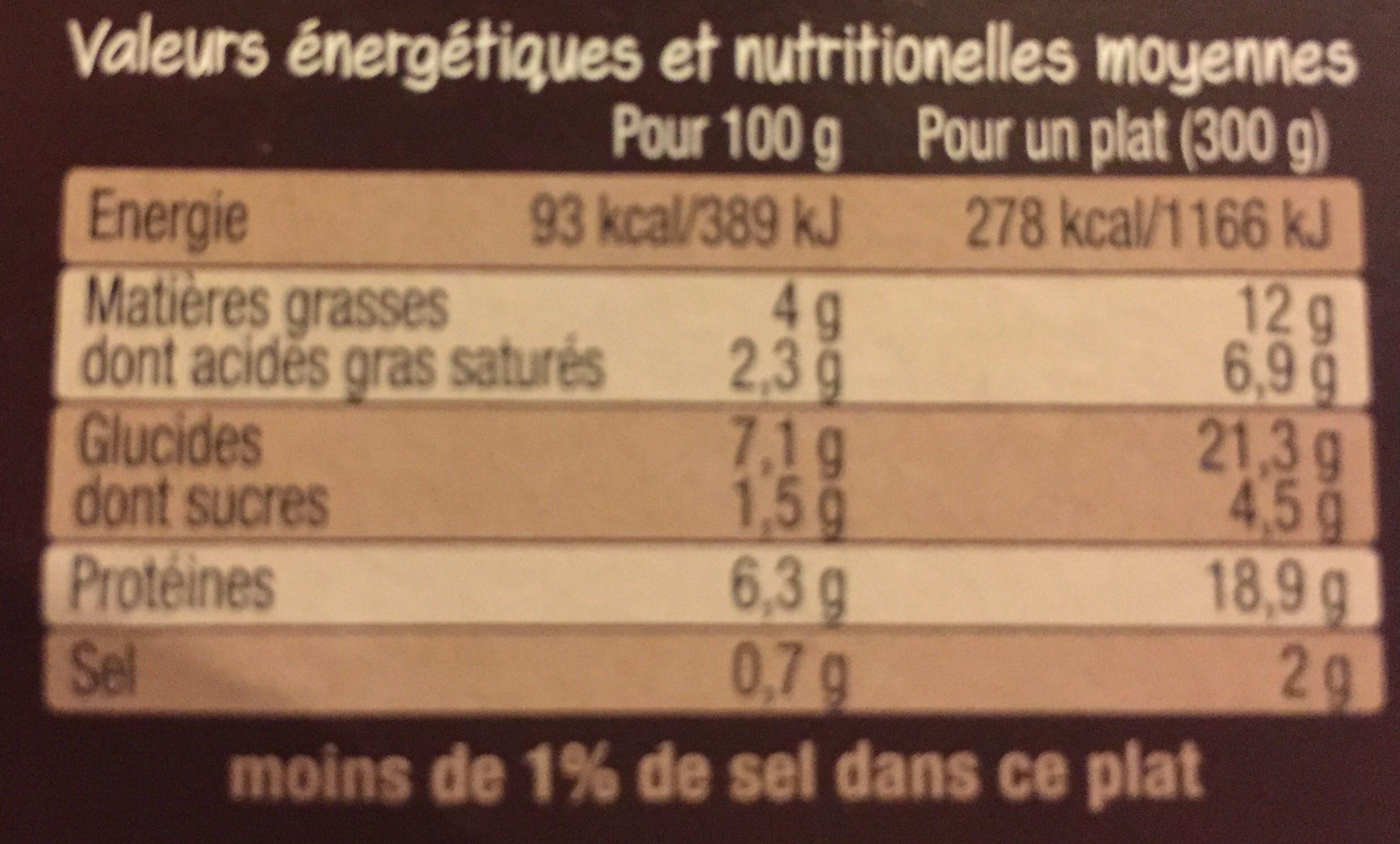 Sauté  de Porc et Pommes de Terre à la Paysanne - Nutrition facts