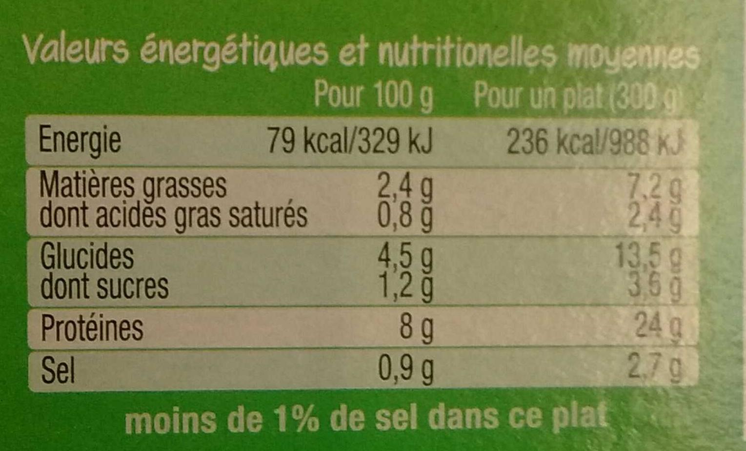 Dinde fermière & 5 légumes printaniers - Informations nutritionnelles