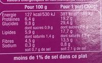 Poulet Kebab & Semoule à l'Orientale - Informations nutritionnelles - fr