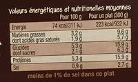Émincés de Poulet et Purée de Carottes & Pommes de terre Bio - Informations nutritionnelles